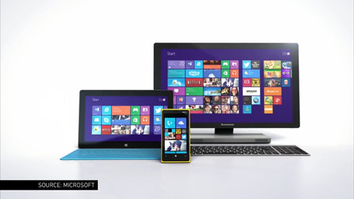 Microsoft-Windows-10-op-verschillende-devices