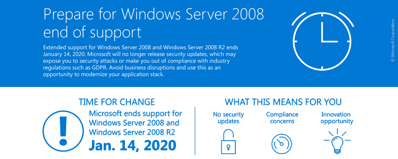 Windows Server 2008 stopt - geen updates meer